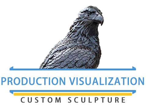 production visualization
